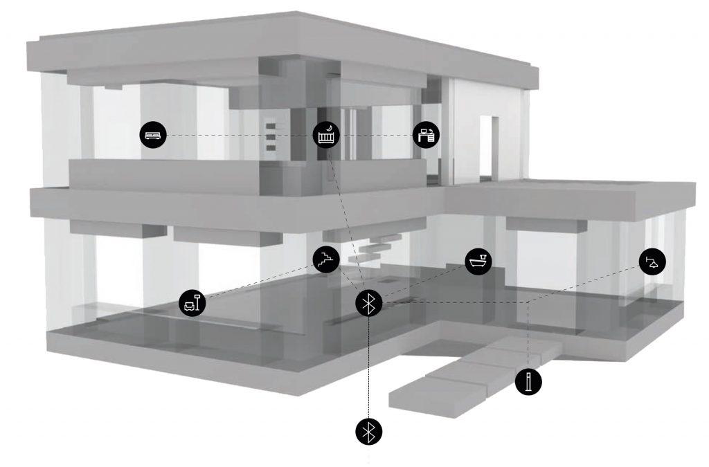 Quasar smart home